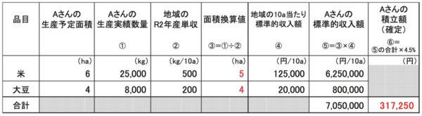 積立額の算定例2