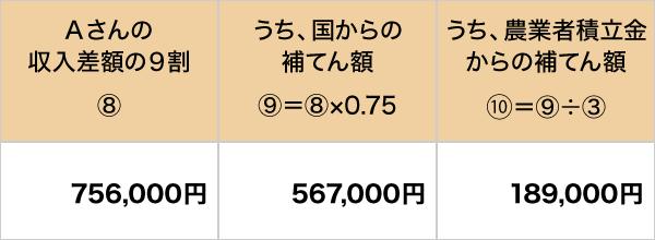 補てん金の額の算定例3