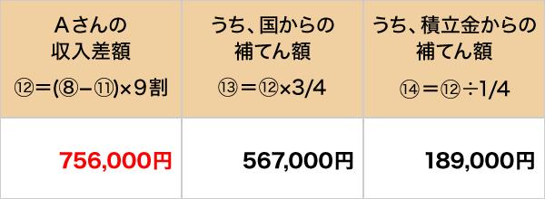 補てん額の算定例2