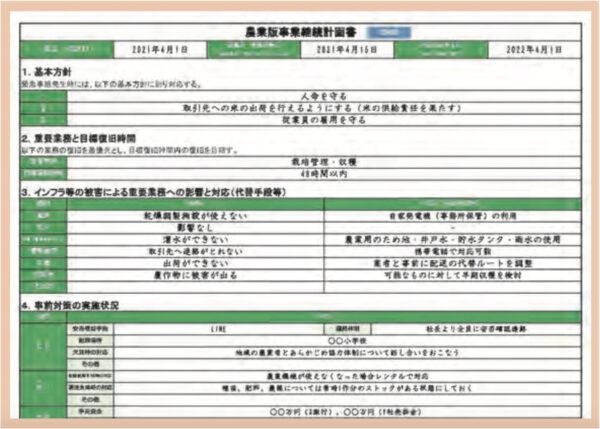 農業版BCP(事業継続計画書)イメージ