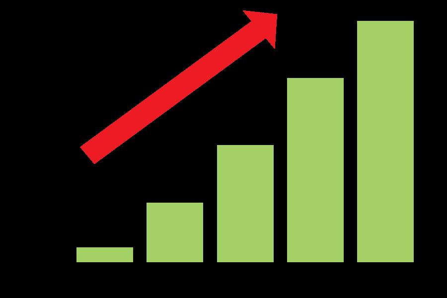 輸出用米の生産数